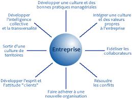 Fichier code NAF pour création d'entreprise
